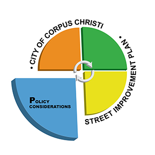 Policies Logo