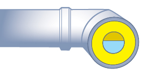 Diagram of a pipe with Fat, Oil, and Grease