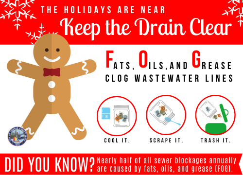 The holidays are near. Keep the drain clear. Fats, oils, and grease clog wastewater lines.