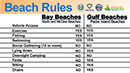 Preview of Beach Access Rules