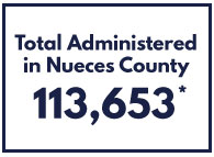 Total Administered in Nueces County 113,653