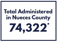 Total Administered in Nueces County 74,322